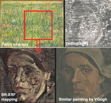 Van Goghowi musiało zależeć na dobrym tego ukryciu.