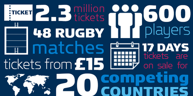 Jeśli będziemy udawać, że nie istnieją, może pokonamy ich w rugby?