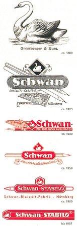 """Samo logo też wymagało kilku korekt, z czasem upraszczając się jedynie do charakterystycznego łabędzia. (z niem. """"Schwan"""" to łabędź, a przy okazji fragment nazwiska założycieli firmy)"""