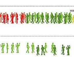 Statystyczne podsumowanie mordów w The Walking Dead