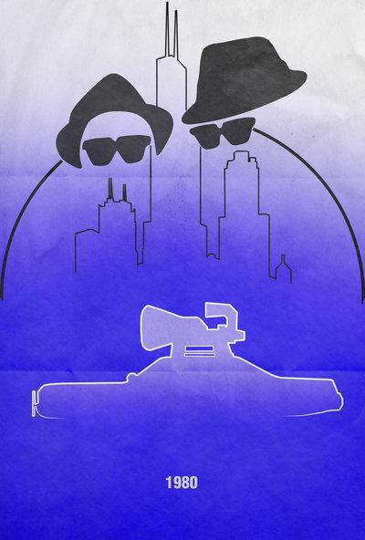 movie_car_racing_posters___draft__bluesmobile_by_boomerjinks-d4f4ege